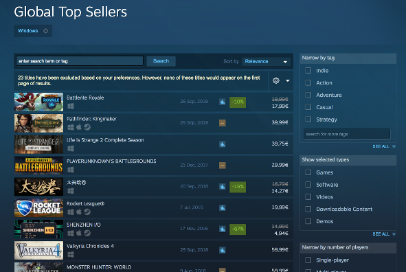 Battlerite Royale Platz 1 auf Steam