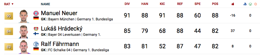 TW Fifa 19 Bundesliga