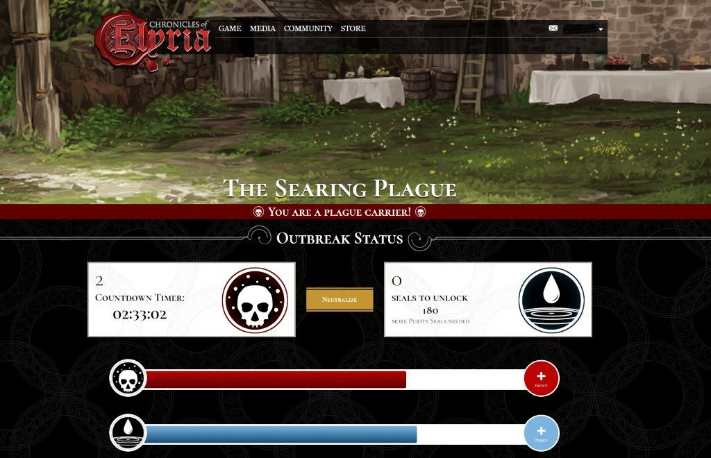 Chronicles of Elyria Searing Plague