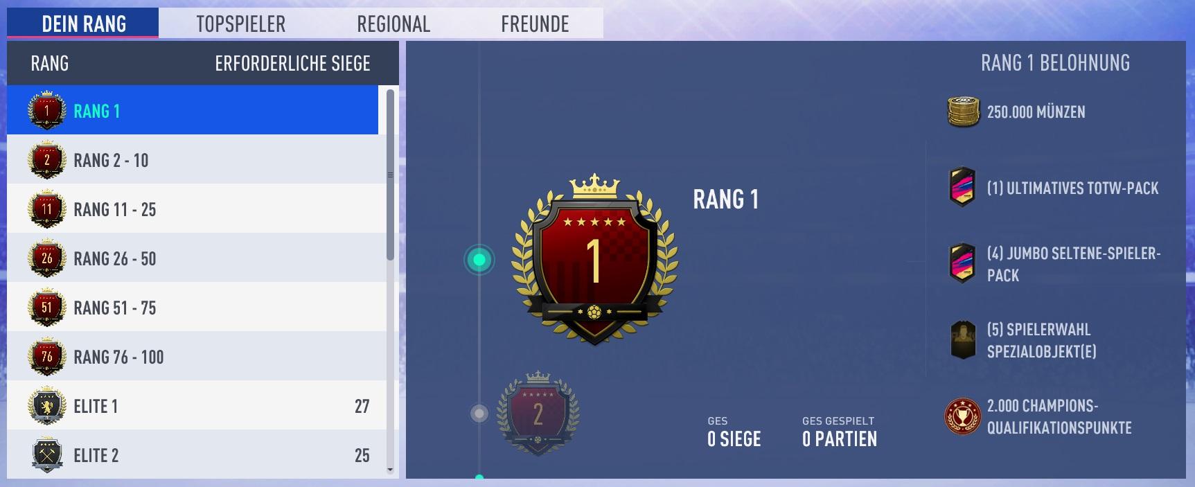Fut champs rewards