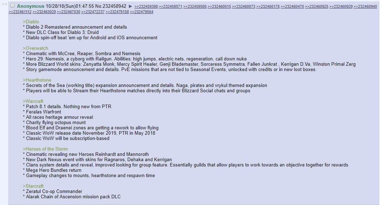 BlizzCon Leak 4chan