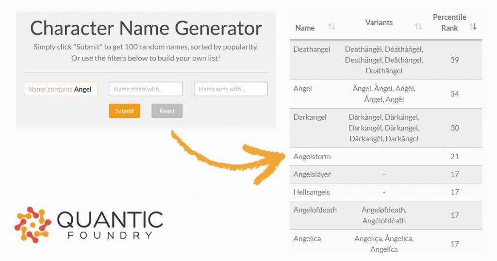 quantic foundry namen generator