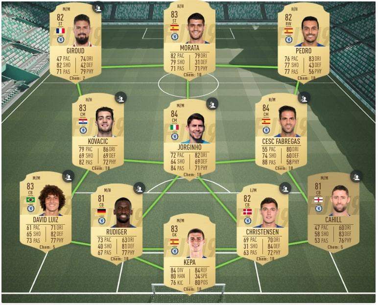 FIFA 19 Hazard Teil-SBC 50k Pack