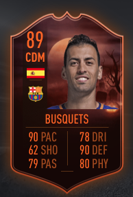 FIFA 19 Scream Team Busquets