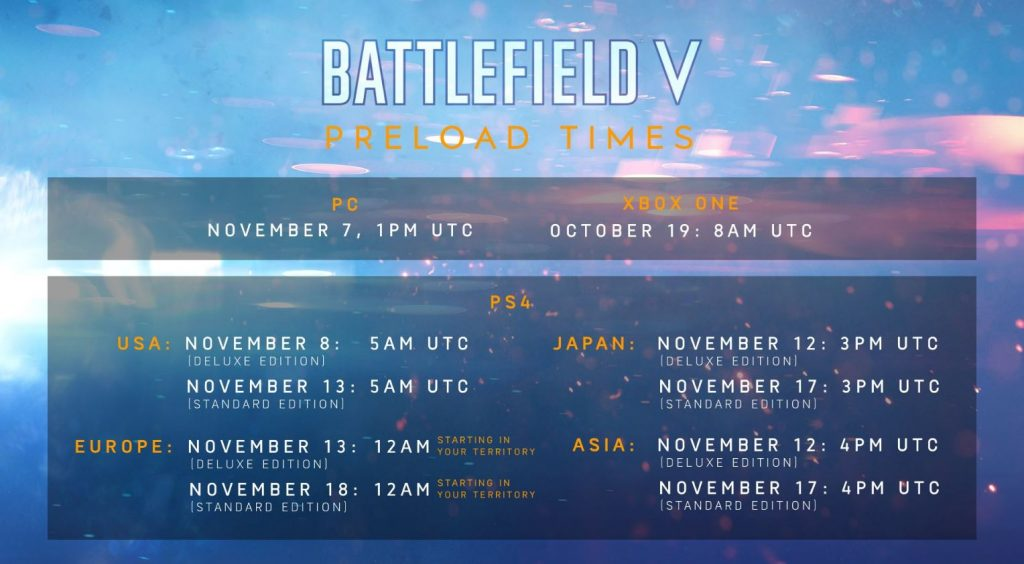 Battlefield 5 Preload