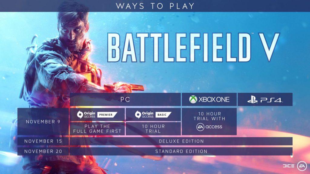 Battlefield 5 Zugang