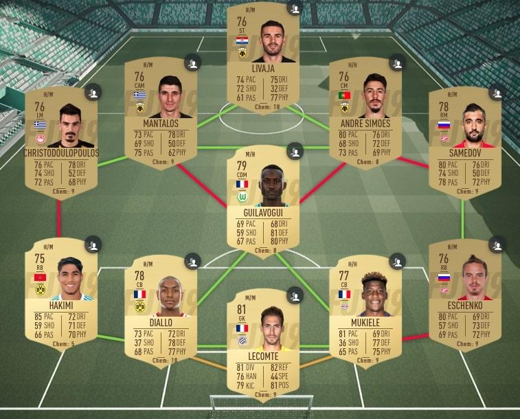 FIFA 19 BVB SBC