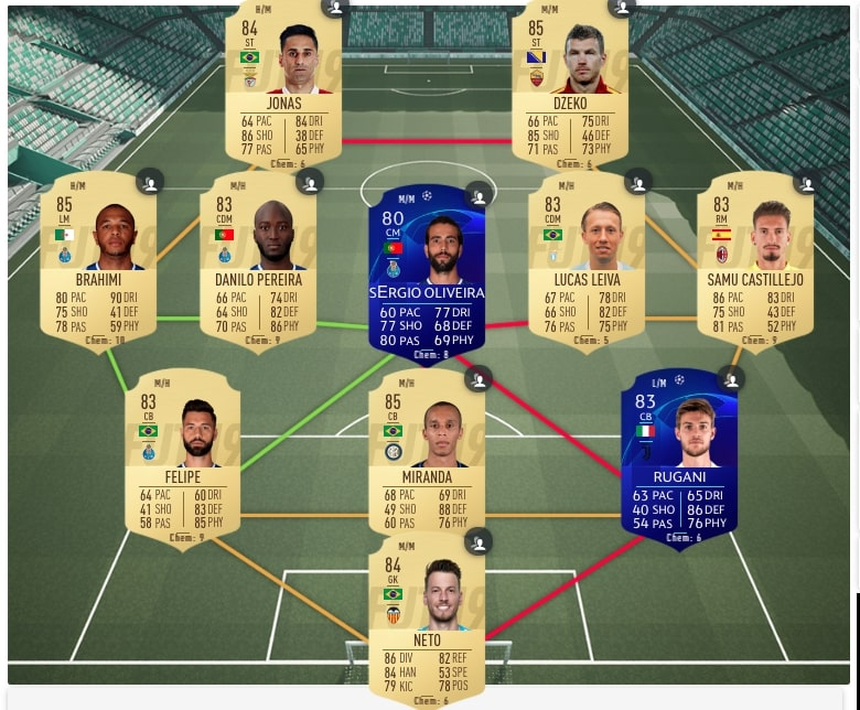 FIFA 19 Milinkovic Lazio SBC