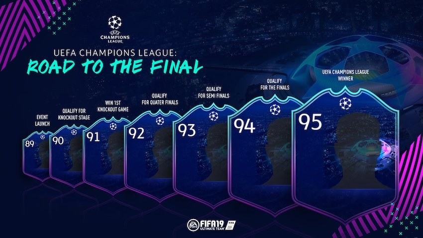 FIFA-19-Road-to-the-Final-UCL-FUT-Card-Upgrades-Explained