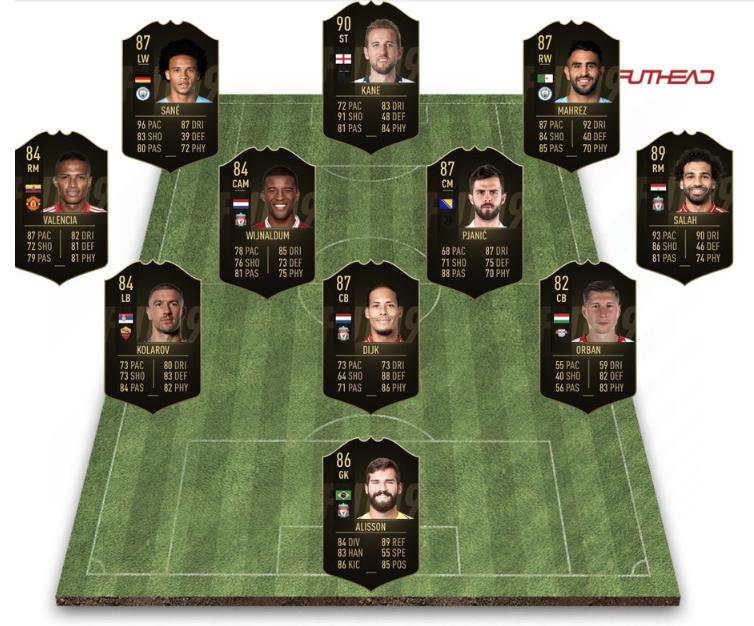 FIFA 19 TOTW 10 Startelf