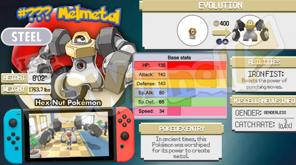 Melmetal Pokemon GO 2