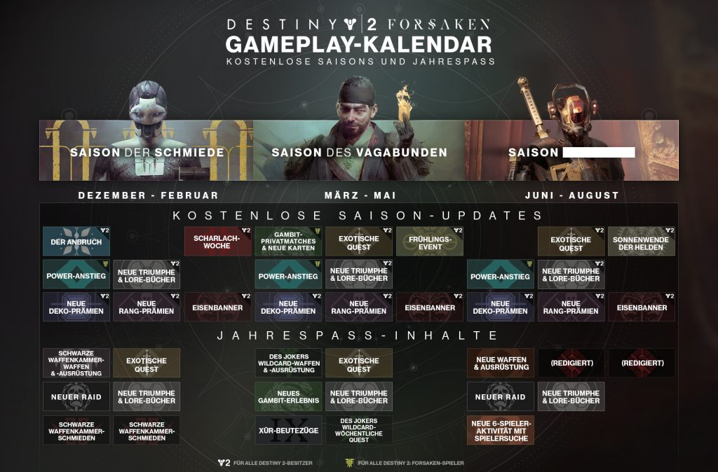 d2 gameplay calendar