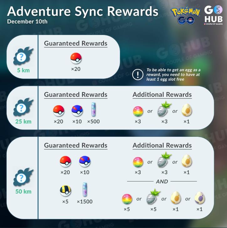 Abenteuer Sync Belohnungen 4