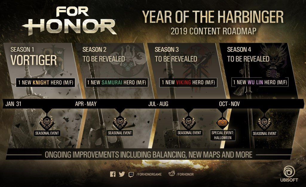 For Honor Year 3 Roadmap