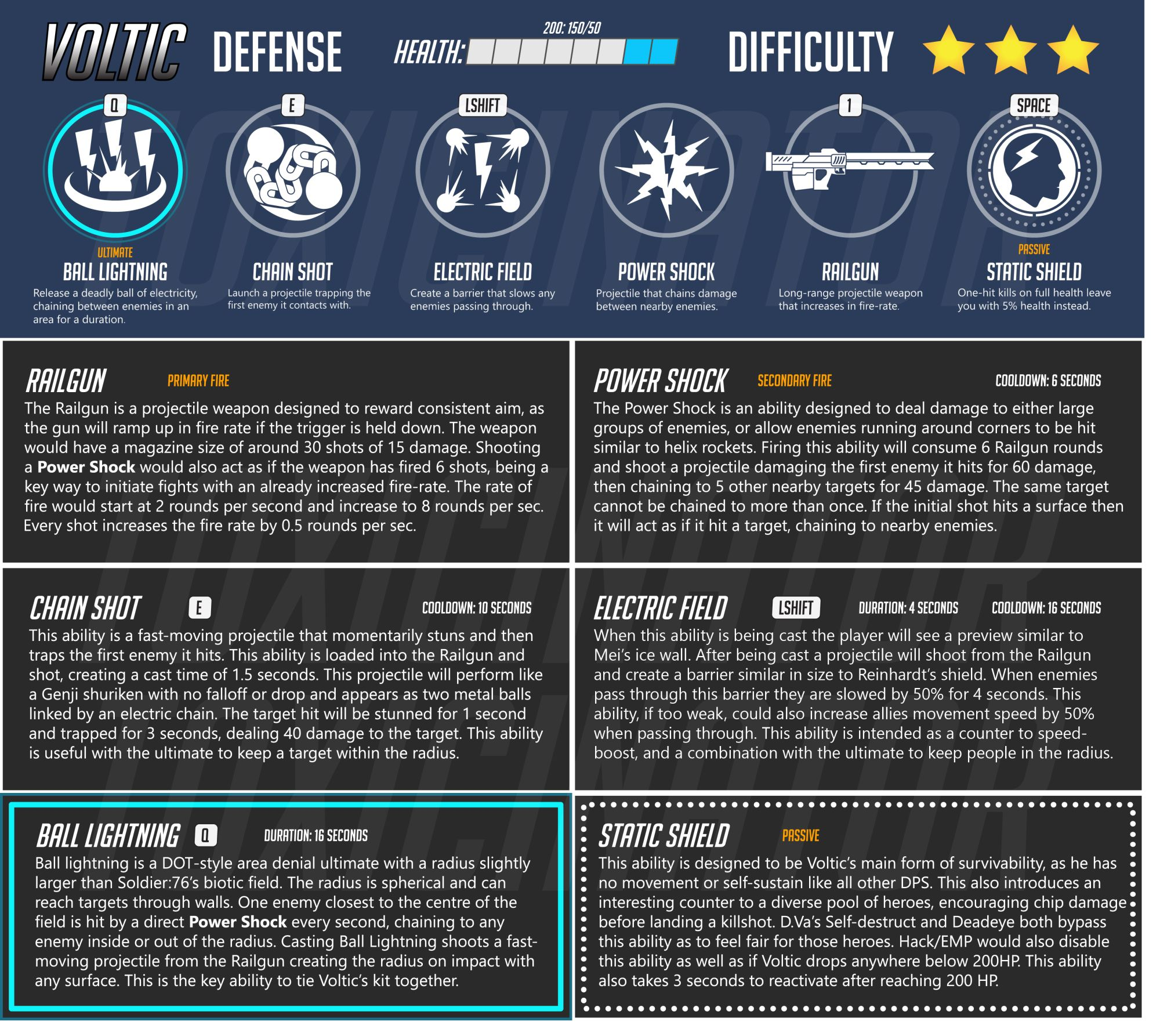 Overwatch Fan Held Voltic Character Sheet