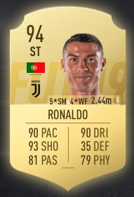 Ronaldo Base Form FIFA19