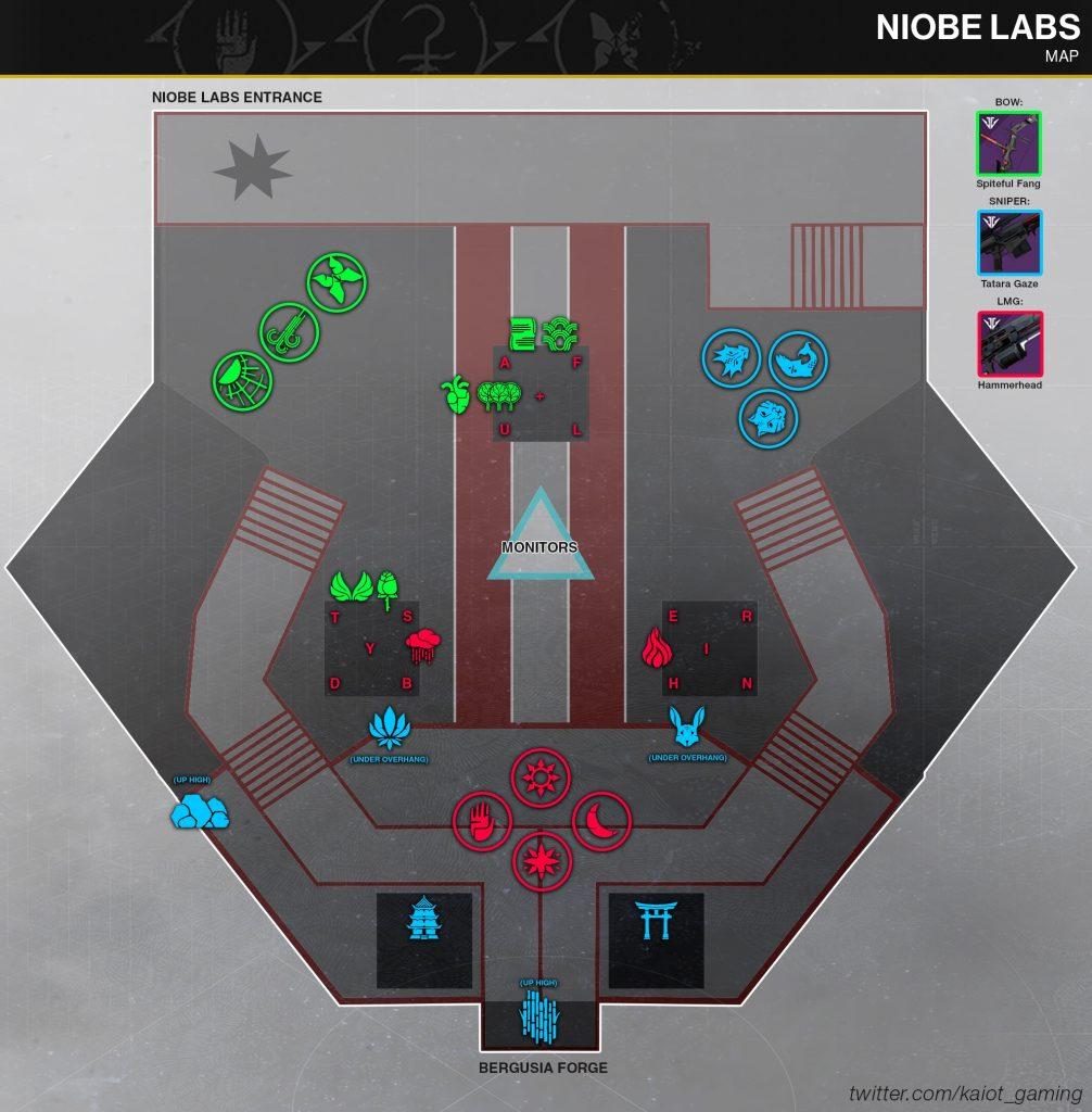 D2 Niobe Labor Symbol-Karte