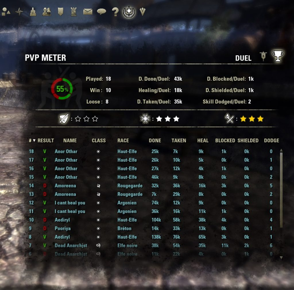 ESO PvP Meter