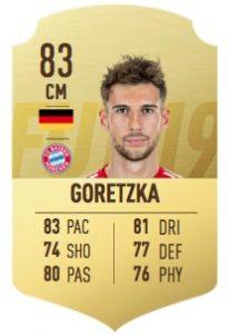 FIFA 19 Goretzka