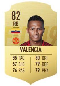 FIFA 19 Valencia