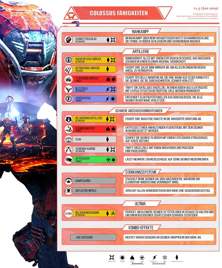 Javelin-Colossus-Skills-Fähigkteiten1