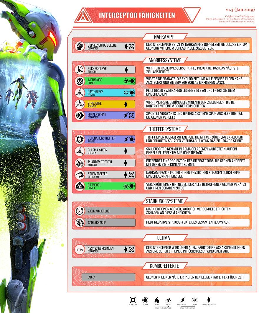 Javelin-Interceptor-Skills-Fähigkeiten1