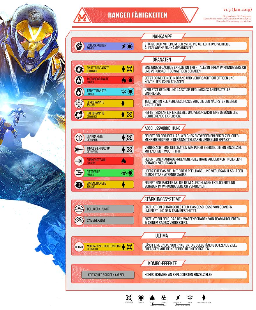 Javelin-Ranger-Skills-Fähigkeiten1