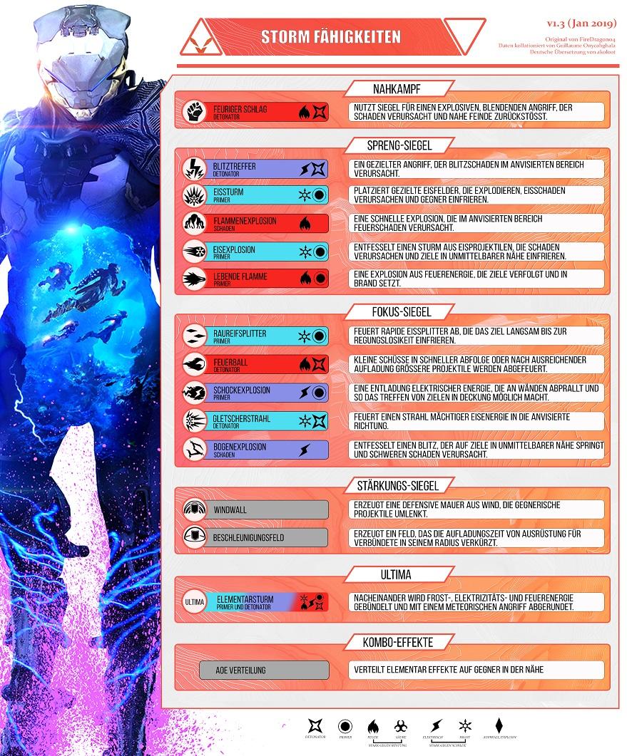 Javelin-Storm-Skills-Fähigkeiten1