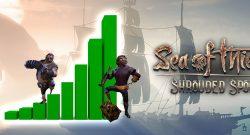 Sea of Thieves Graph bergauf