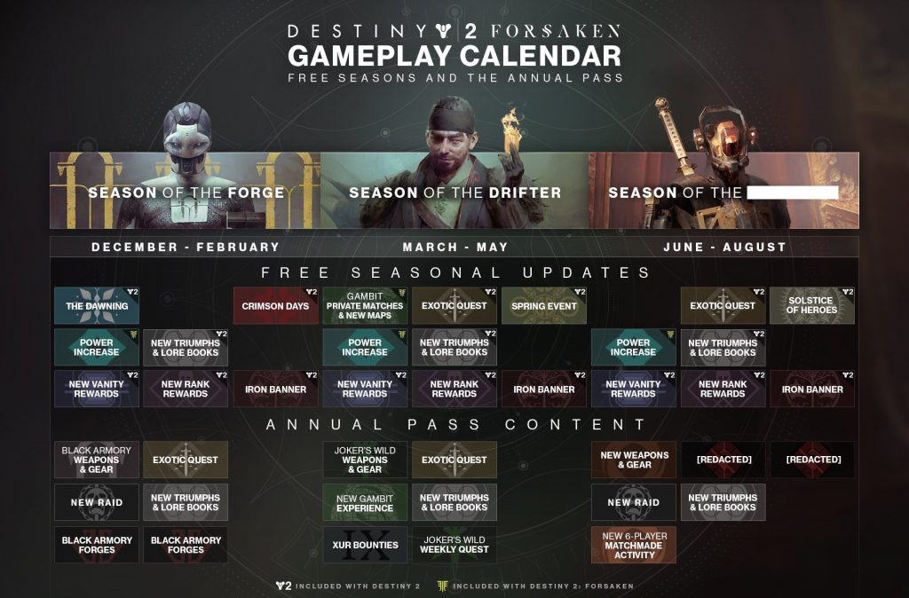 d2 roadmap 2019 engl