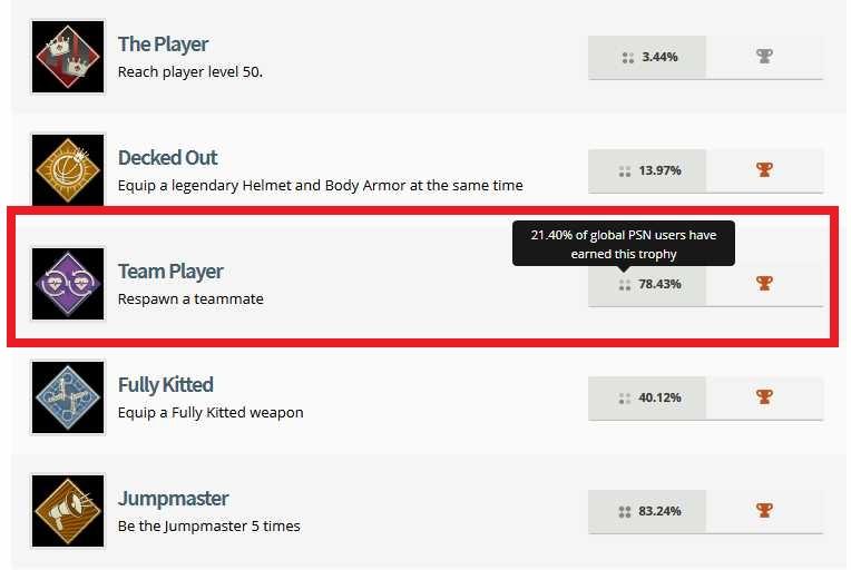 Apex Legends Teamspieler Trophäe für PS4 auf exophase