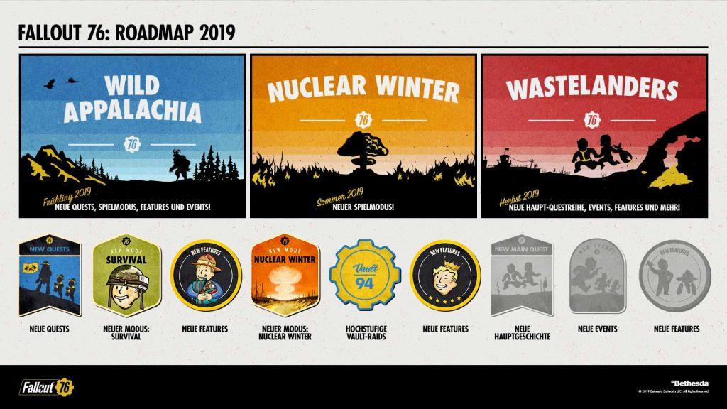 Fallout 76 Roadmap 2019