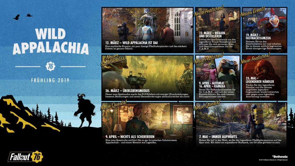 Fallout 76 Roadmap Frühling 2019