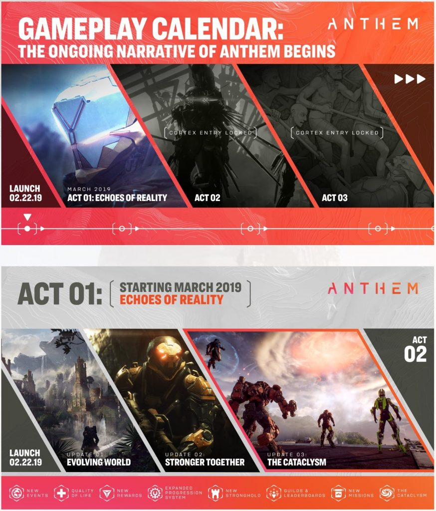 anthem-gameplay-kalender-roadmap