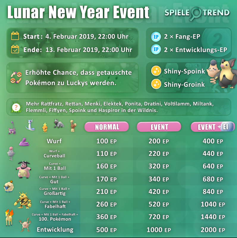 Lunar Event Pokemon GO