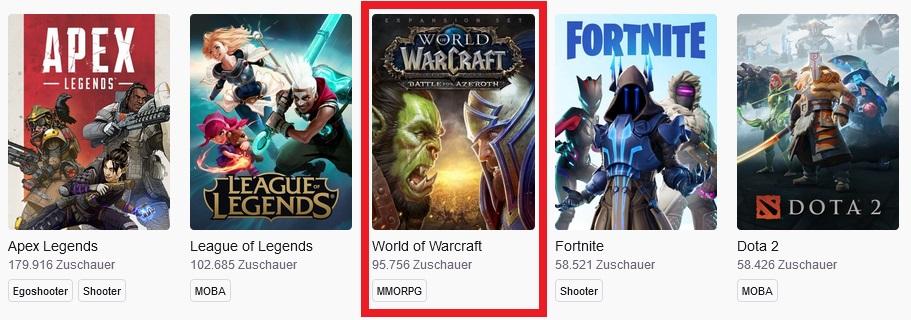 WoW Twitch Zahlen World First Race