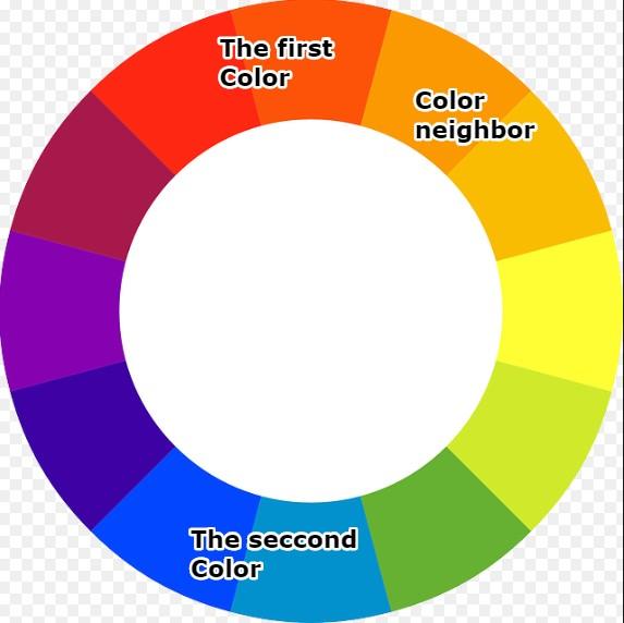 anthem-spieler-guide-farben-beispiel