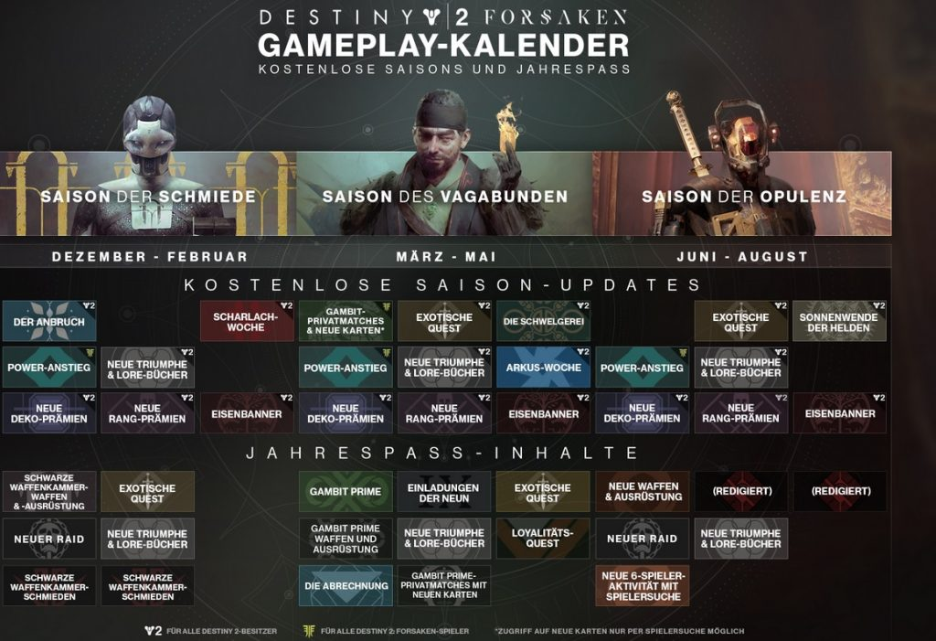 destiny-2-gameplay-kalender