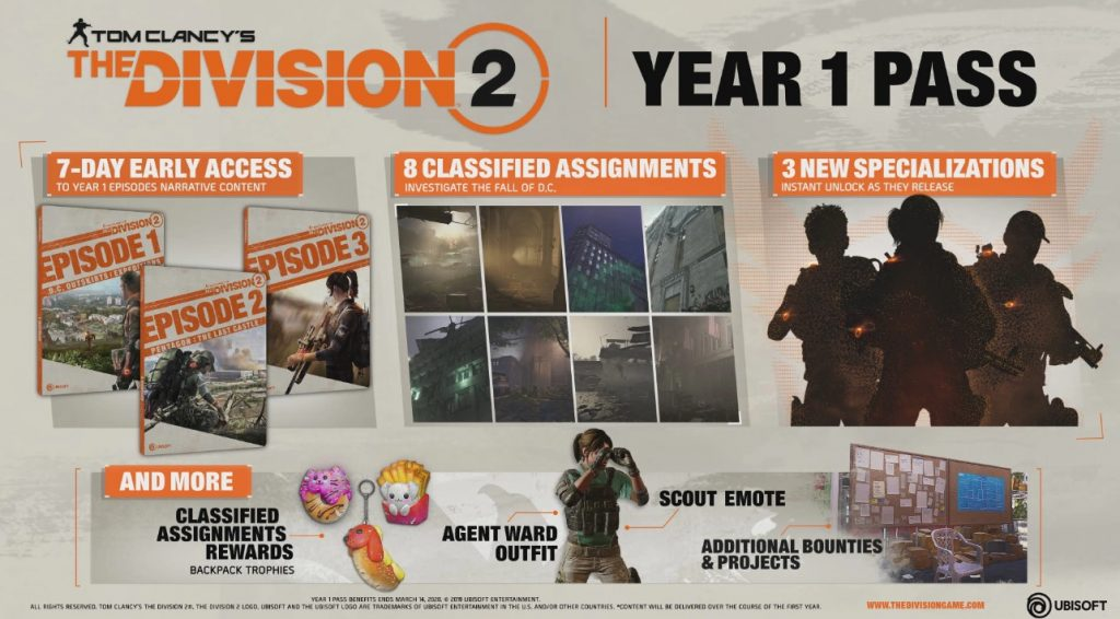 division-2-year-1-pass-content