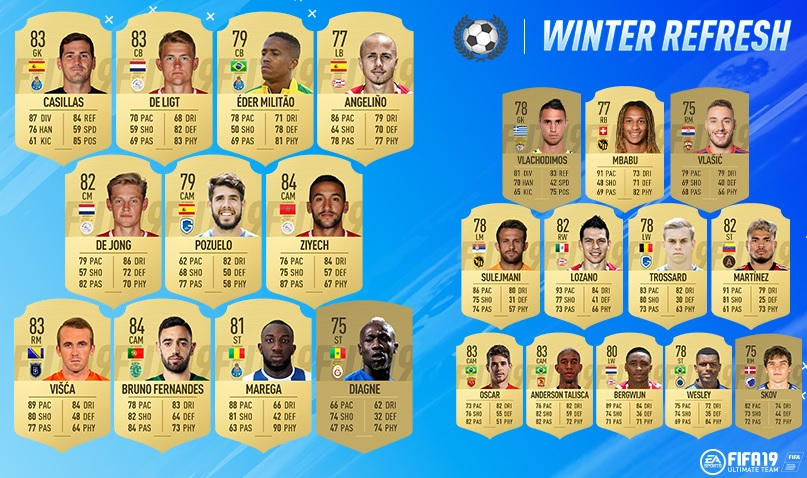 fifa 19 rest der welt winter upgrades
