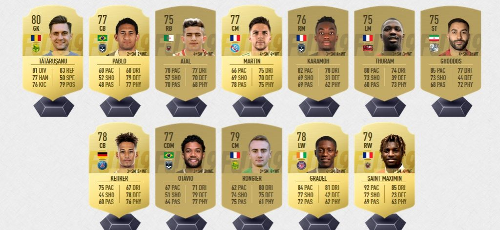ligue 1 upgrades