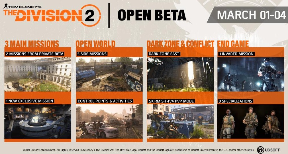 the division 2 alle open-beta-inhalte