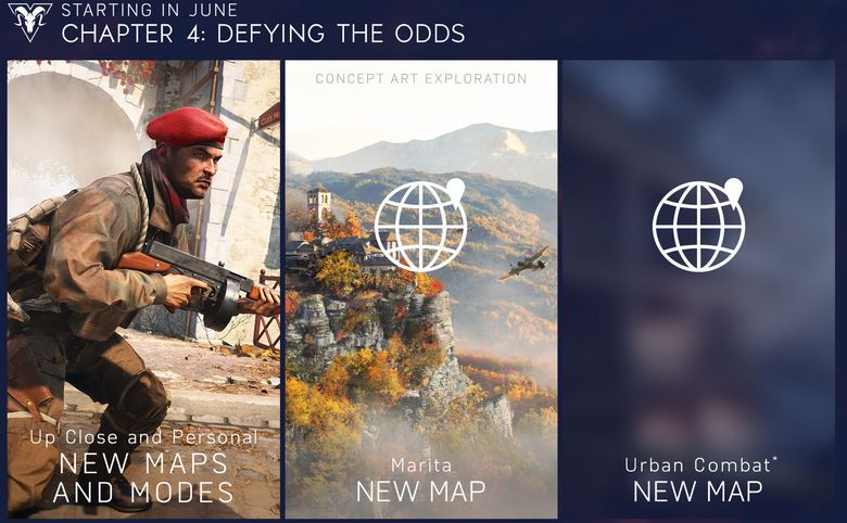 Battlefield 5 Roadmap Juni