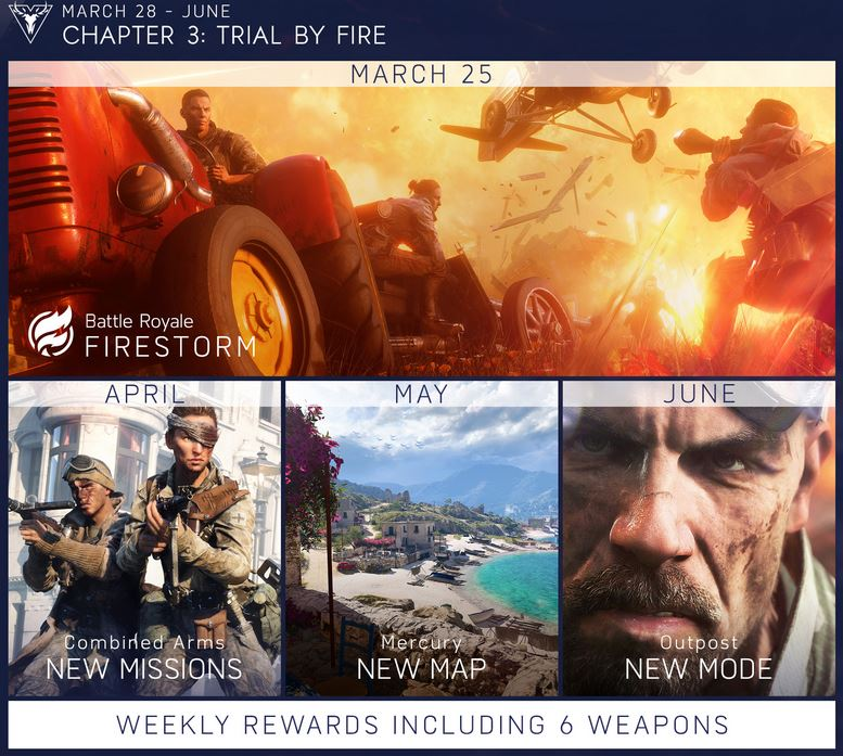 Battlefield 5 Roadmap März April