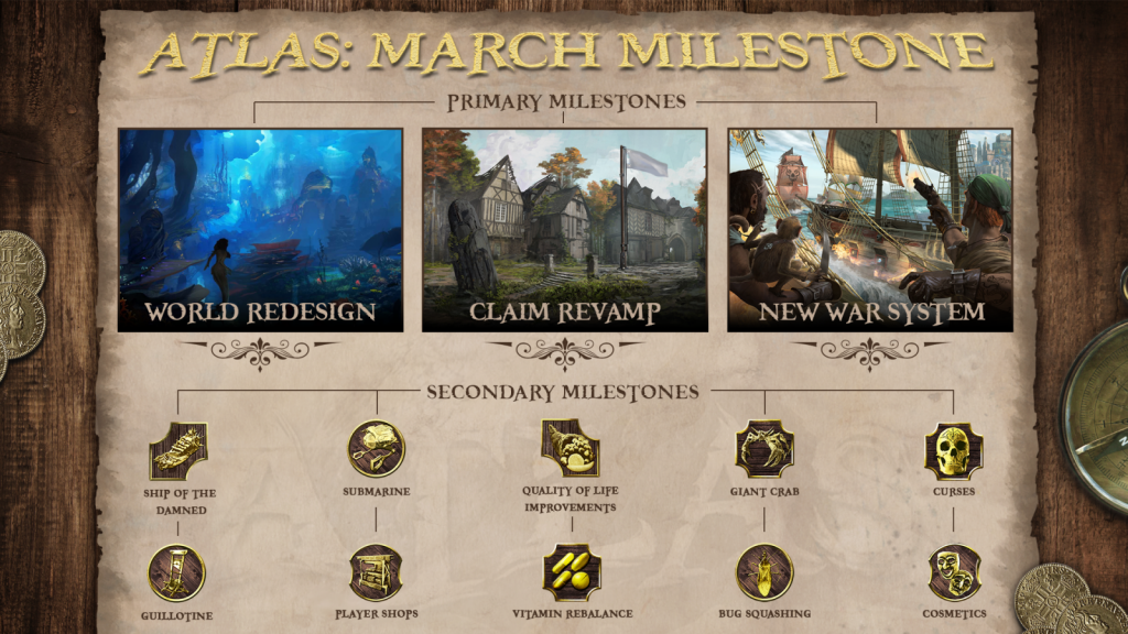 Roadmap für das kommende Atlas Update