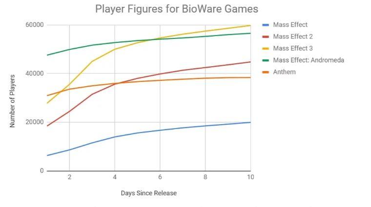 True-Achievenements-Anthem-Bioware