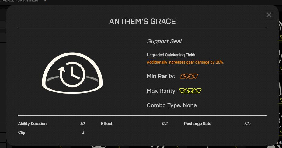 Anthem Datamining Anthems Grace