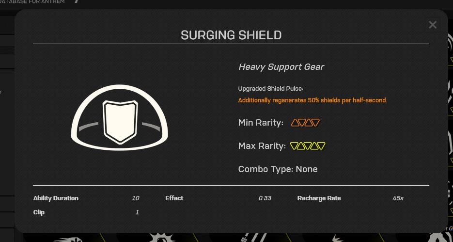 Anthem Datamining Surging Shield