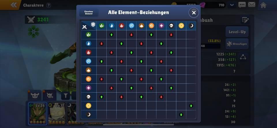 skylandersroh-screenshots-elemente-1