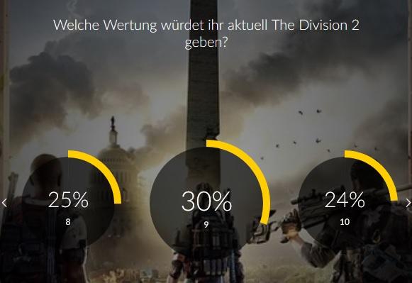 top-bewertung division 2
